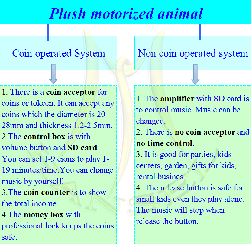 HS38 two systems of animal rides.jpg